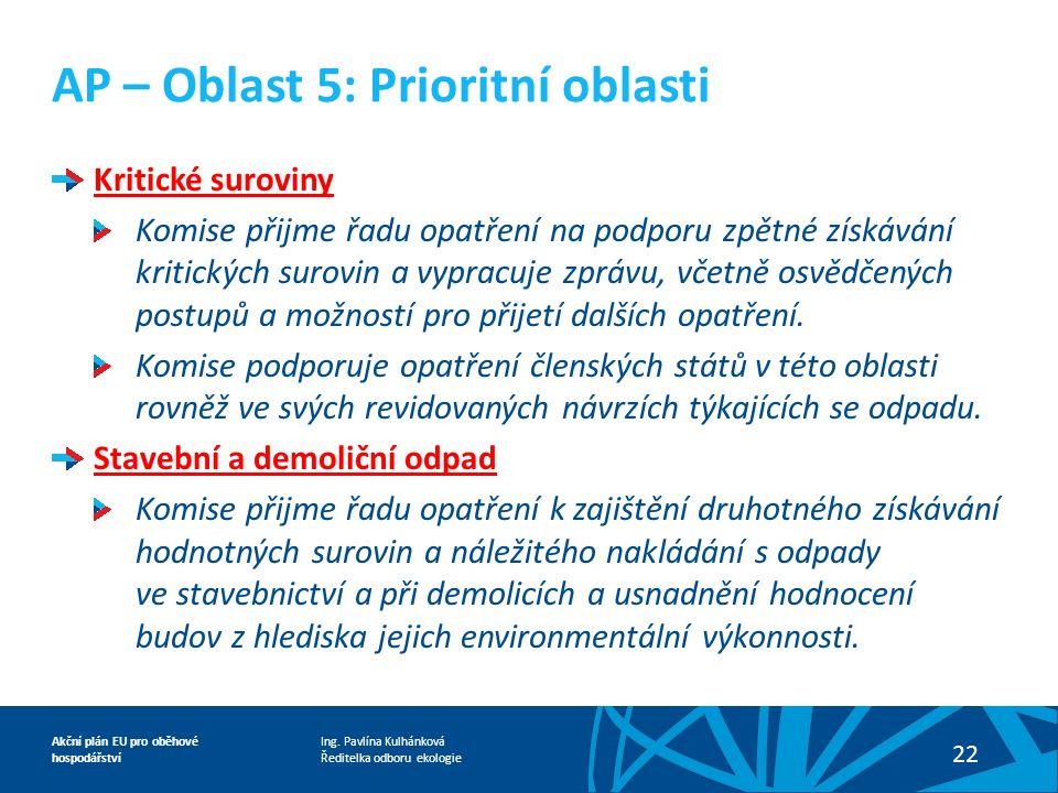 Ing. Pavlína Kulhánková Ředitelka odboru ekologie Akční plán EU pro oběhové hospodářství 22 Kritické suroviny Komise přijme řadu opatření na podporu z