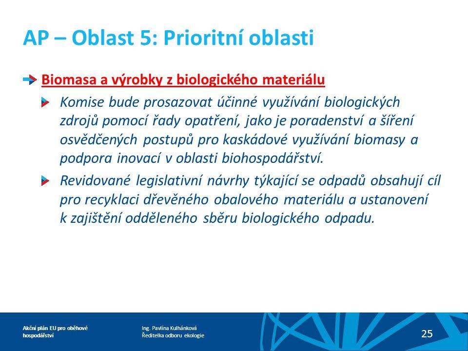 Ing. Pavlína Kulhánková Ředitelka odboru ekologie Akční plán EU pro oběhové hospodářství 25 Biomasa a výrobky z biologického materiálu Komise bude pro