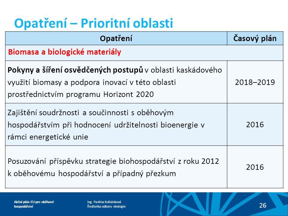 Ing. Pavlína Kulhánková Ředitelka odboru ekologie Akční plán EU pro oběhové hospodářství 26 OpatřeníČasový plán Biomasa a biologické materiály Pokyny