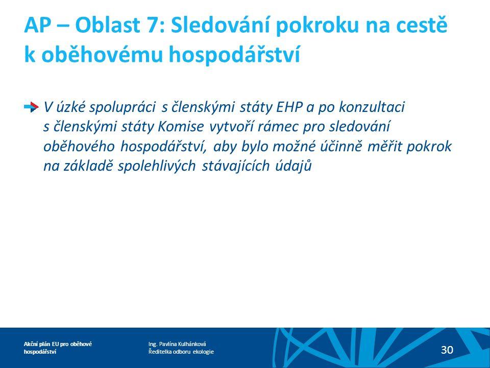 Ing. Pavlína Kulhánková Ředitelka odboru ekologie Akční plán EU pro oběhové hospodářství 30 V úzké spolupráci s členskými státy EHP a po konzultaci s