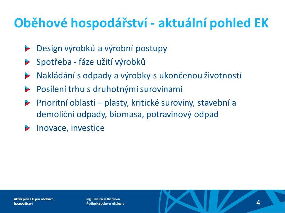 Ing. Pavlína Kulhánková Ředitelka odboru ekologie Akční plán EU pro oběhové hospodářství 4 Design výrobků a výrobní postupy Spotřeba - fáze užití výro