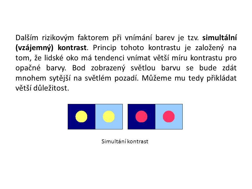 Dalším rizikovým faktorem při vnímání barev je tzv.
