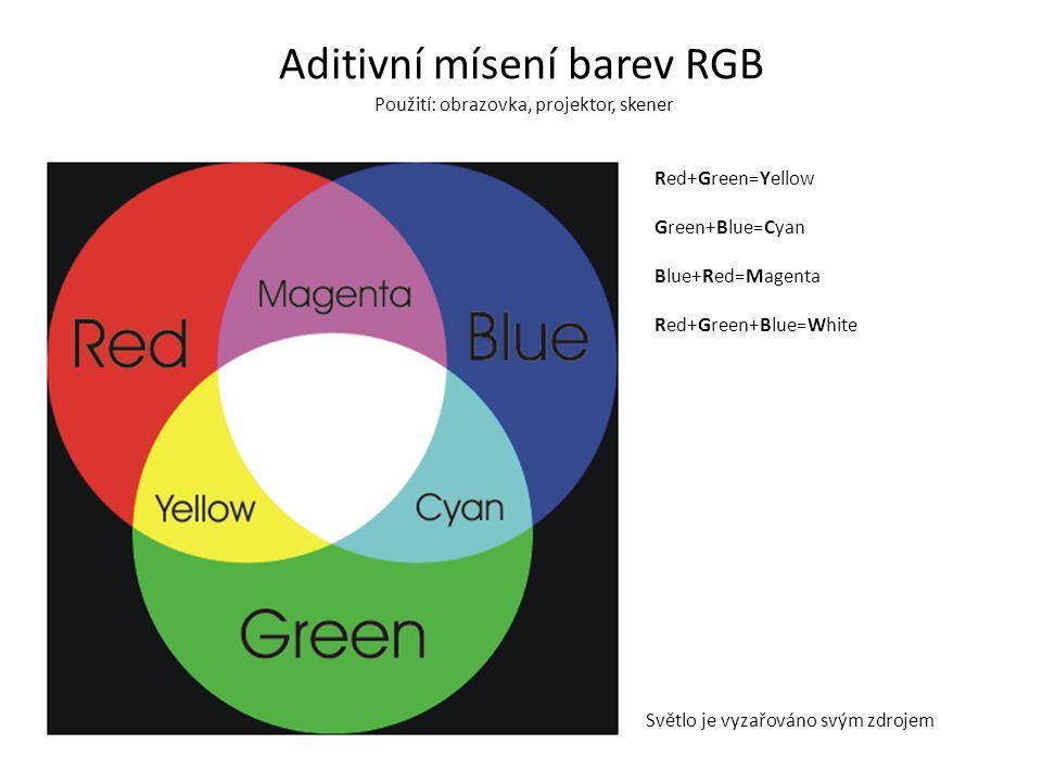 Aditivní mísení barev RGB Použití: obrazovka, projektor, skener Red+Green=Yellow Green+Blue=Cyan Blue+Red=Magenta Red+Green+Blue=White Světlo je vyzařováno svým zdrojem