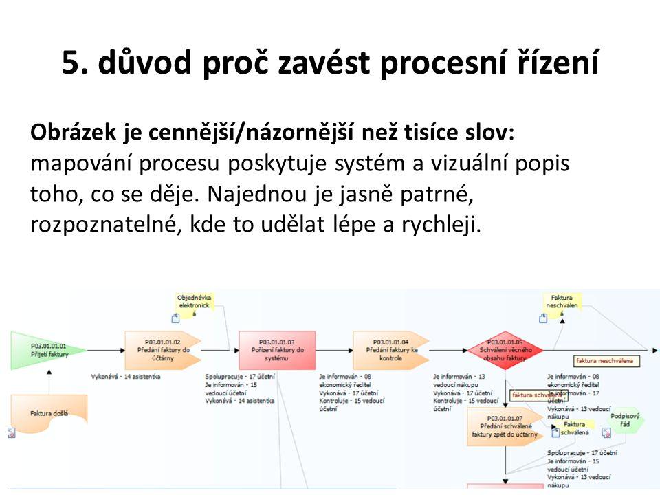 5. důvod proč zavést procesní řízení Obrázek je cennější/názornější než tisíce slov: mapování procesu poskytuje systém a vizuální popis toho, co se dě