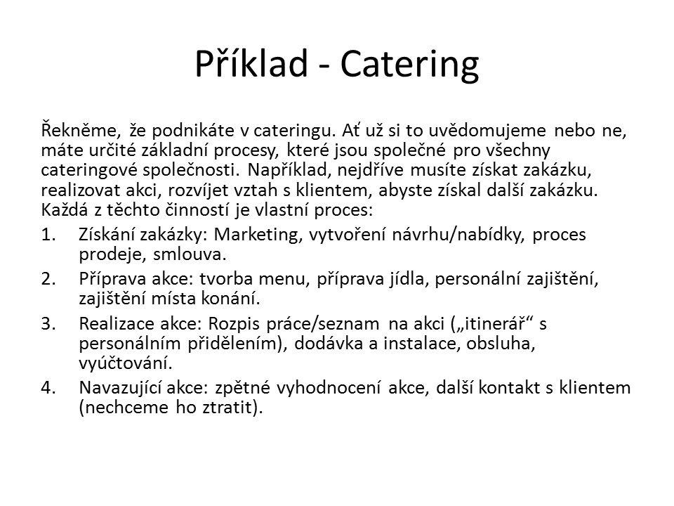 Příklad - Catering Řekněme, že podnikáte v cateringu. Ať už si to uvědomujeme nebo ne, máte určité základní procesy, které jsou společné pro všechny c