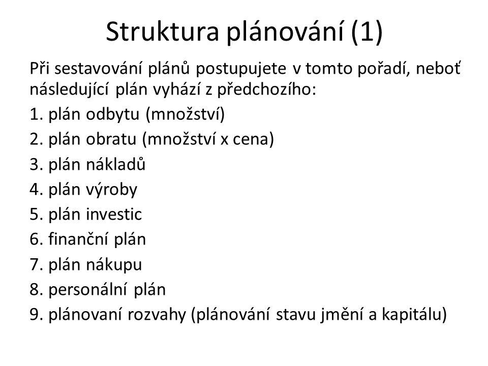 Struktura plánování (1) Při sestavování plánů postupujete v tomto pořadí, neboť následující plán vyhází z předchozího: 1. plán odbytu (množství) 2. pl