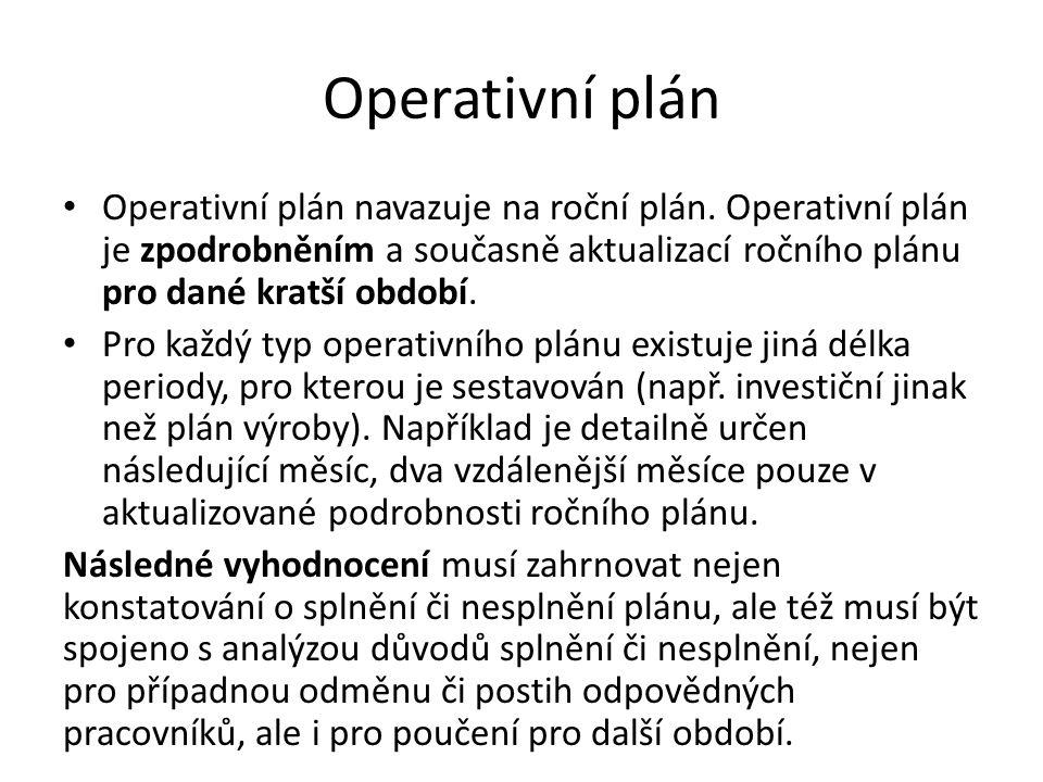 Operativní plán Operativní plán navazuje na roční plán. Operativní plán je zpodrobněním a současně aktualizací ročního plánu pro dané kratší období. P