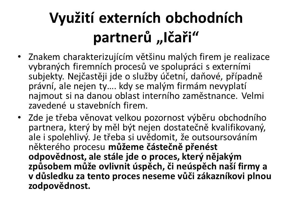 """Využití externích obchodních partnerů """"Ičaři Znakem charakterizujícím většinu malých firem je realizace vybraných firemních procesů ve spolupráci s externími subjekty."""
