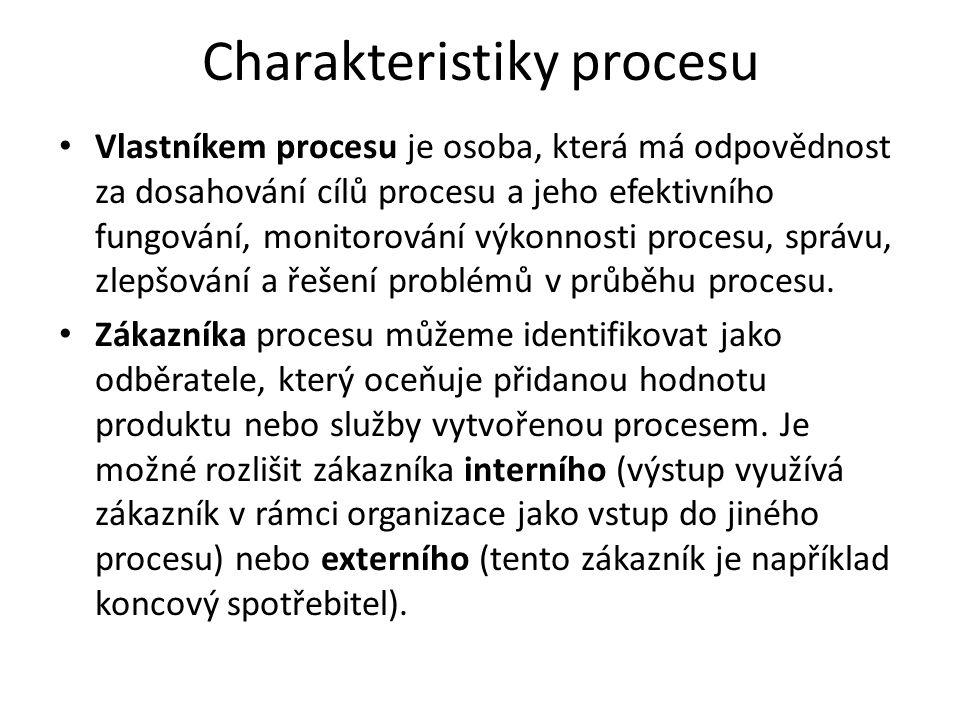 Charakteristiky procesu Vlastníkem procesu je osoba, která má odpovědnost za dosahování cílů procesu a jeho efektivního fungování, monitorování výkonnosti procesu, správu, zlepšování a řešení problémů v průběhu procesu.
