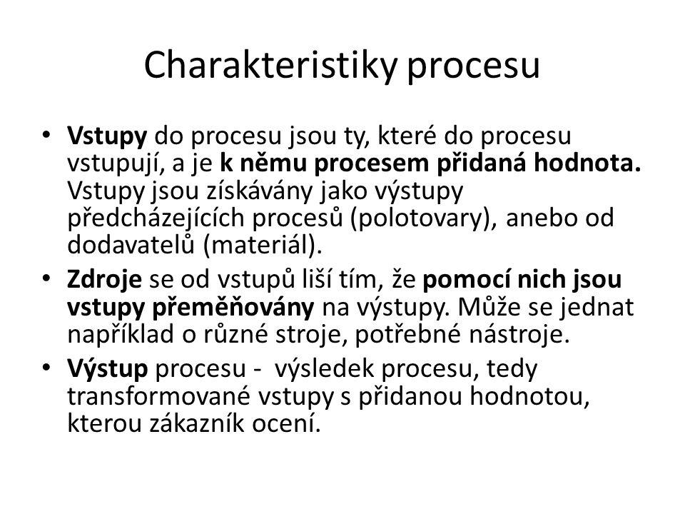 Charakteristiky procesu Vstupy do procesu jsou ty, které do procesu vstupují, a je k němu procesem přidaná hodnota. Vstupy jsou získávány jako výstupy