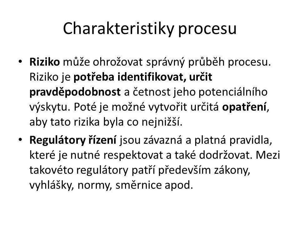 Charakteristiky procesu Riziko může ohrožovat správný průběh procesu. Riziko je potřeba identifikovat, určit pravděpodobnost a četnost jeho potenciáln