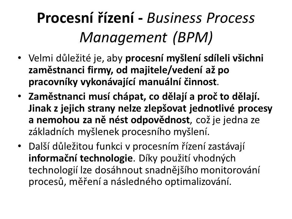 Procesní řízení - Business Process Management (BPM) Velmi důležité je, aby procesní myšlení sdíleli všichni zaměstnanci firmy, od majitele/vedení až po pracovníky vykonávající manuální činnost.