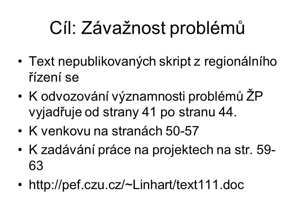 Cíl: Závažnost problémů Text nepublikovaných skript z regionálního řízení se K odvozování významnosti problémů ŽP vyjadřuje od strany 41 po stranu 44.