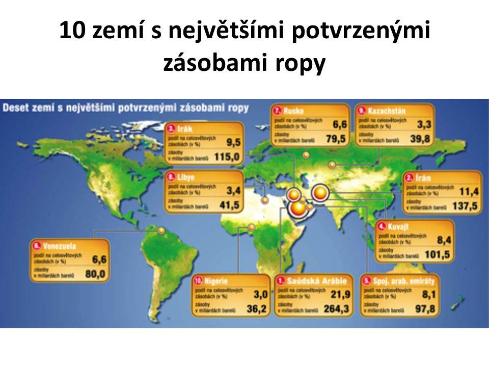 10 zemí s největšími potvrzenými zásobami ropy