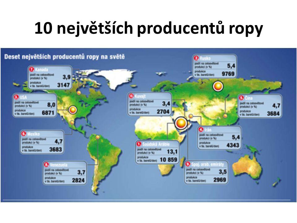 10 největších producentů ropy