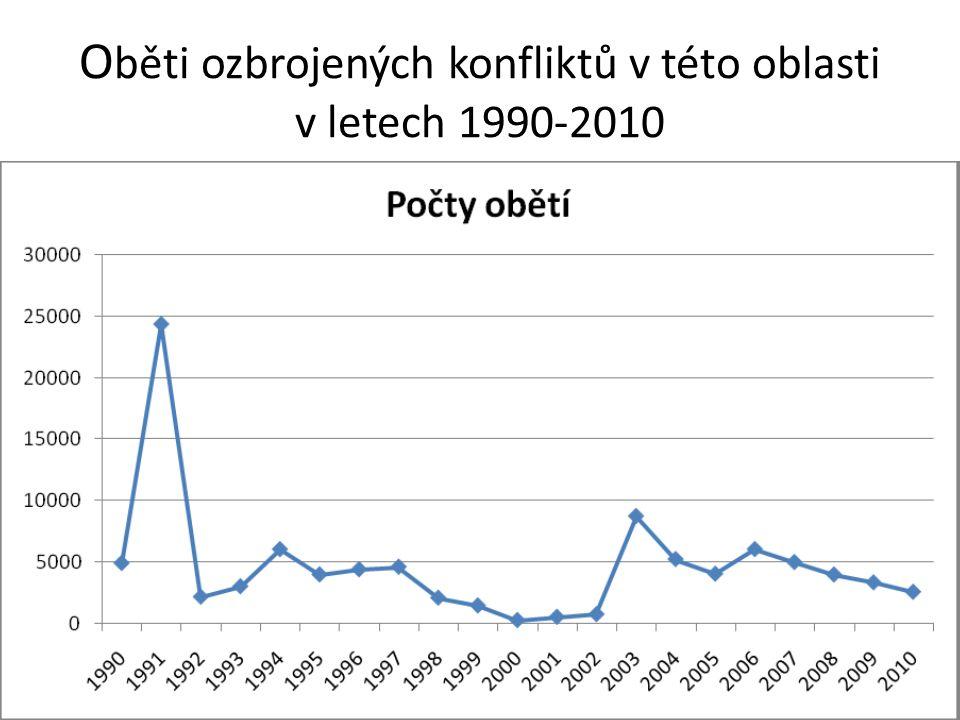 O běti ozbrojených konfliktů v této oblasti v letech 1990-2010
