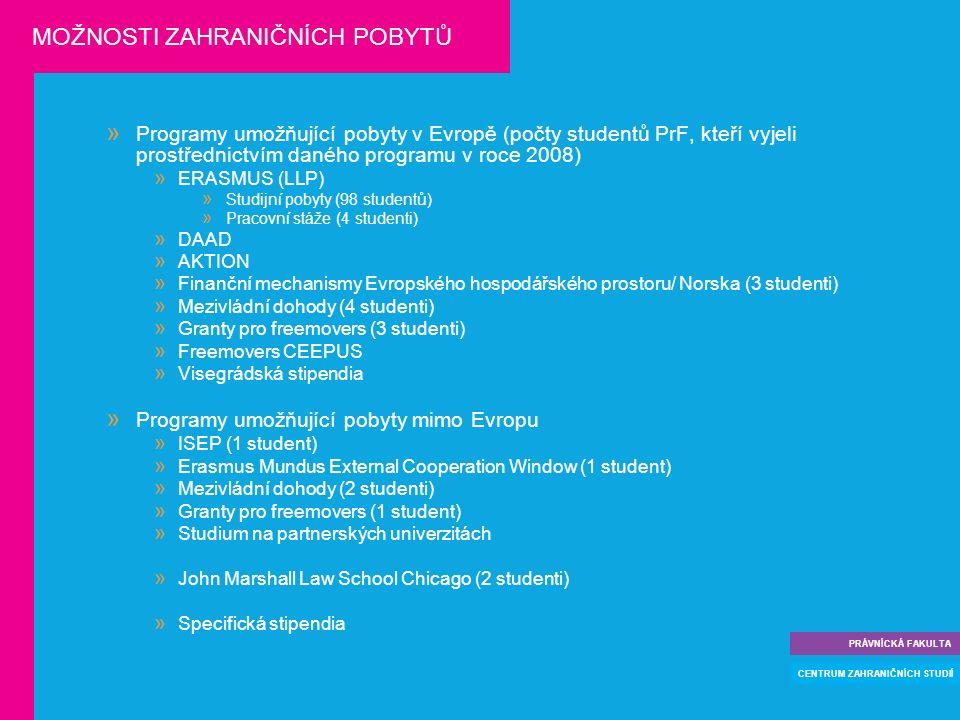  Programy umožňující pobyty v Evropě (počty studentů PrF, kteří vyjeli prostřednictvím daného programu v roce 2008)  ERASMUS (LLP)  Studijní pobyty (98 studentů)  Pracovní stáže (4 studenti)  DAAD  AKTION  Finanční mechanismy Evropského hospodářského prostoru/ Norska (3 studenti)  Mezivládní dohody (4 studenti)  Granty pro freemovers (3 studenti)  Freemovers CEEPUS  Visegrádská stipendia  Programy umožňující pobyty mimo Evropu  ISEP (1 student)  Erasmus Mundus External Cooperation Window (1 student)  Mezivládní dohody (2 studenti)  Granty pro freemovers (1 student)  Studium na partnerských univerzitách  John Marshall Law School Chicago (2 studenti)  Specifická stipendia PRÁVNÍCKÁ FAKULTA CENTRUM ZAHRANIČNÍCH STUDIÍ MOŽNOSTI ZAHRANIČNÍCH POBYTŮ
