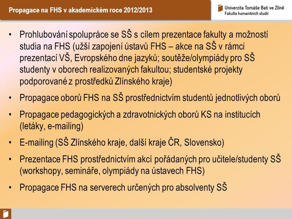 Propagace na FHS v akademickém roce 2012/2013 Prohlubování spolupráce se SŠ s cílem prezentace fakulty a možností studia na FHS (užší zapojení ústavů