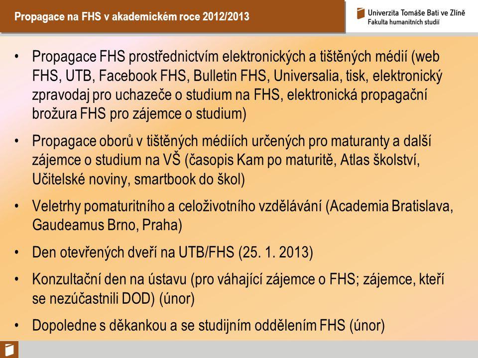 Propagace na FHS v akademickém roce 2012/2013 Propagace FHS prostřednictvím elektronických a tištěných médií (web FHS, UTB, Facebook FHS, Bulletin FHS