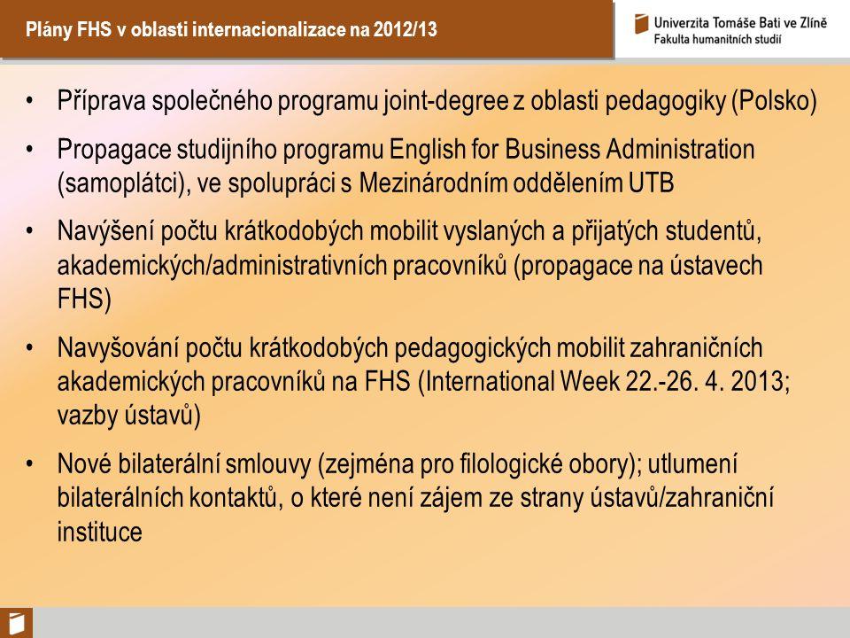 Plány FHS v oblasti internacionalizace na 2012/13 Spolupráce se zahraničními institucemi za účelem rozvoje mezinárodní projektové spolupráce (CEEPUS, Erasmus Mundus) (ústavy FHS; osobní kontakty z konferencí, pedagogické mobility) Na nefilologických ústavech rozšiřování nabídky předmětů vyučovaných v JA pro studenty ze zahraničí přijíždějící v rámci výměnných pobytů Zvyšování úrovně jazykových znalostí studentů nabídkou jazykových kurzů nad rámec standardní výuky (kurzy v rámci CŽV, City&Guilds, Zertifikat Deutsch) Zvyšování jazykové úrovně akademických pracovníků (jazykové kurzy pro zaměstnance UTB) Spolupráce se studentskou organizací AIESEC