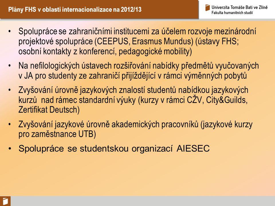 Plány FHS v oblasti internacionalizace na 2012/13 Spolupráce se zahraničními institucemi za účelem rozvoje mezinárodní projektové spolupráce (CEEPUS,