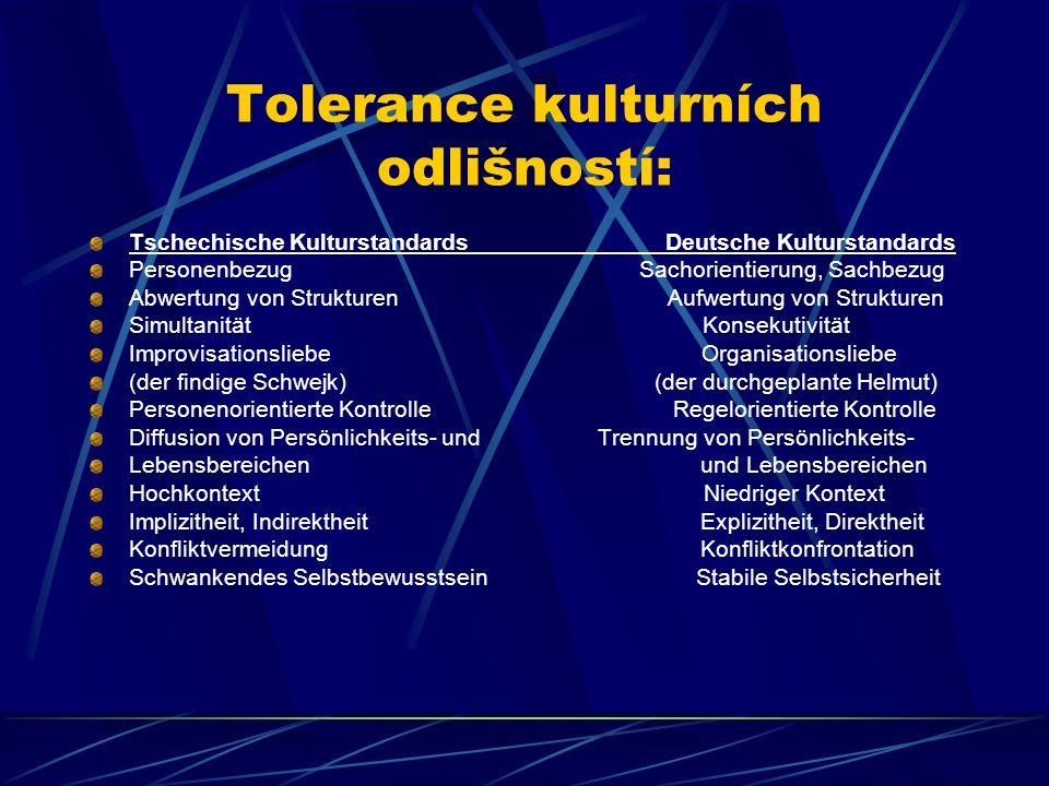 Tolerance kulturních odlišností: Tschechische Kulturstandards Deutsche Kulturstandards Personenbezug Sachorientierung, Sachbezug Abwertung von Struktu