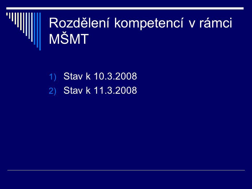 Rozdělení kompetencí v rámci MŠMT 1) Stav k 10.3.2008 2) Stav k 11.3.2008