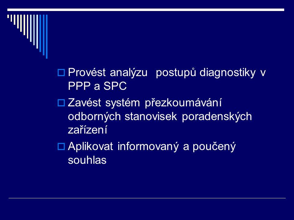  Provést analýzu postupů diagnostiky v PPP a SPC  Zavést systém přezkoumávání odborných stanovisek poradenských zařízení  Aplikovat informovaný a poučený souhlas