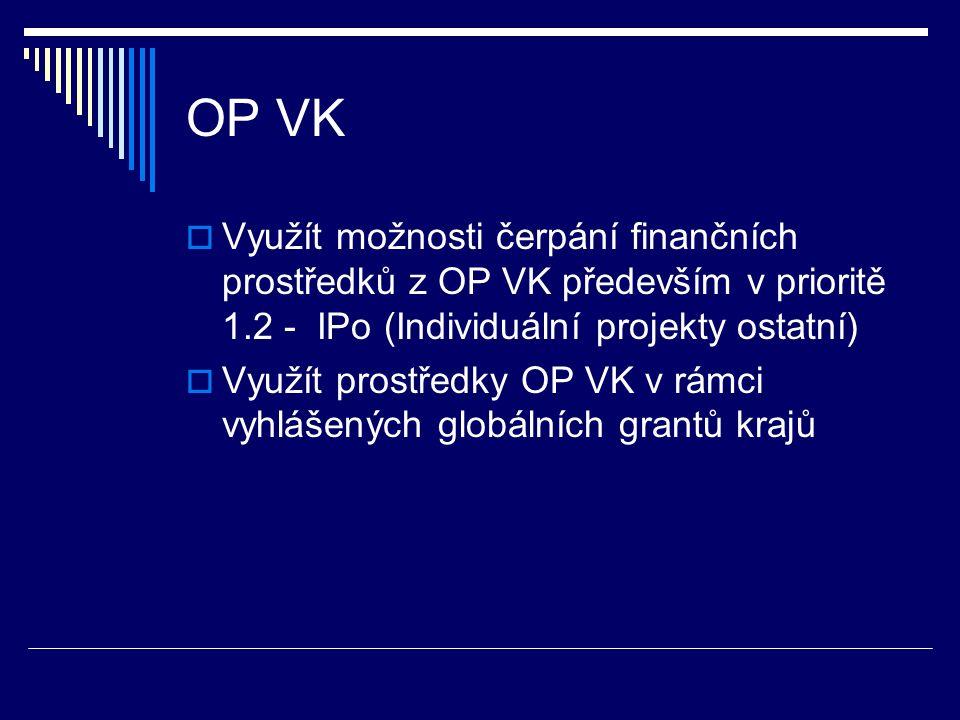 OP VK  Využít možnosti čerpání finančních prostředků z OP VK především v prioritě 1.2 - IPo (Individuální projekty ostatní)  Využít prostředky OP VK v rámci vyhlášených globálních grantů krajů