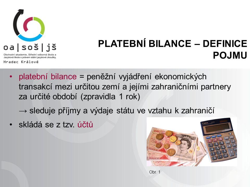 PLATEBNÍ BILANCE – DEFINICE POJMU platební bilance = peněžní vyjádření ekonomických transakcí mezi určitou zemí a jejími zahraničními partnery za určité období (zpravidla 1 rok) → sleduje příjmy a výdaje státu ve vztahu k zahraničí skládá se z tzv.