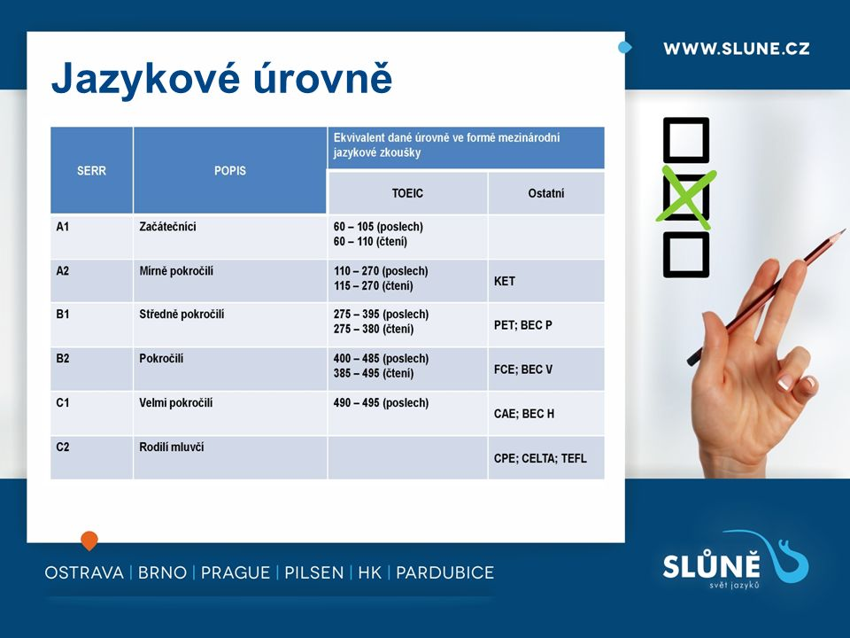 Zahraniční kurz versus intenzivní kurz v Česku (kalkulace na 2 týdny výuky) SROVNÁNÍ: ZAHRANIČNÍ JAZYKOVÝ POBYT versus INTENZIVNÍ KURZ V ČESKU (KALKULACE NA 2 TÝDNY VÝUKY) DRUH KURZU DÉLKA LEKCE POČET LEKCÍ / TÝDEN POČET LEKCÍ /CELKE M CENA VČETNĚ UBYTOVÁNÍ & POLOPENZE DUBLIN - IRSKO OBECNÝ50 minut SKUPINOVÁ VÝUKA 204025.436,-Kč INTENZIVNÍ 50 minut 20 SKUPINOVÁ VÝUKA 255039.041,-Kč 5 INDIVIDUÁLNÍ VÝUKA INTENZIVNÍ KURZ VE SLŮNĚTI - OSTRAVA nebo PRAHA OBECNÝ 45 minut INDIVIDUÁLNÍ VÝUKA 204015.000,-Kč 2 LEKTOŘI - 1 ČECH, 1 RODILÝ MLUVČÍ SUPER INTENZIVNÍ 45 minut INDIVIDUÁLNÍ VÝUKA 408030.000,-Kč 2 LEKTOŘI - 1 ČECH, 1 RODILÝ MLUVČÍ
