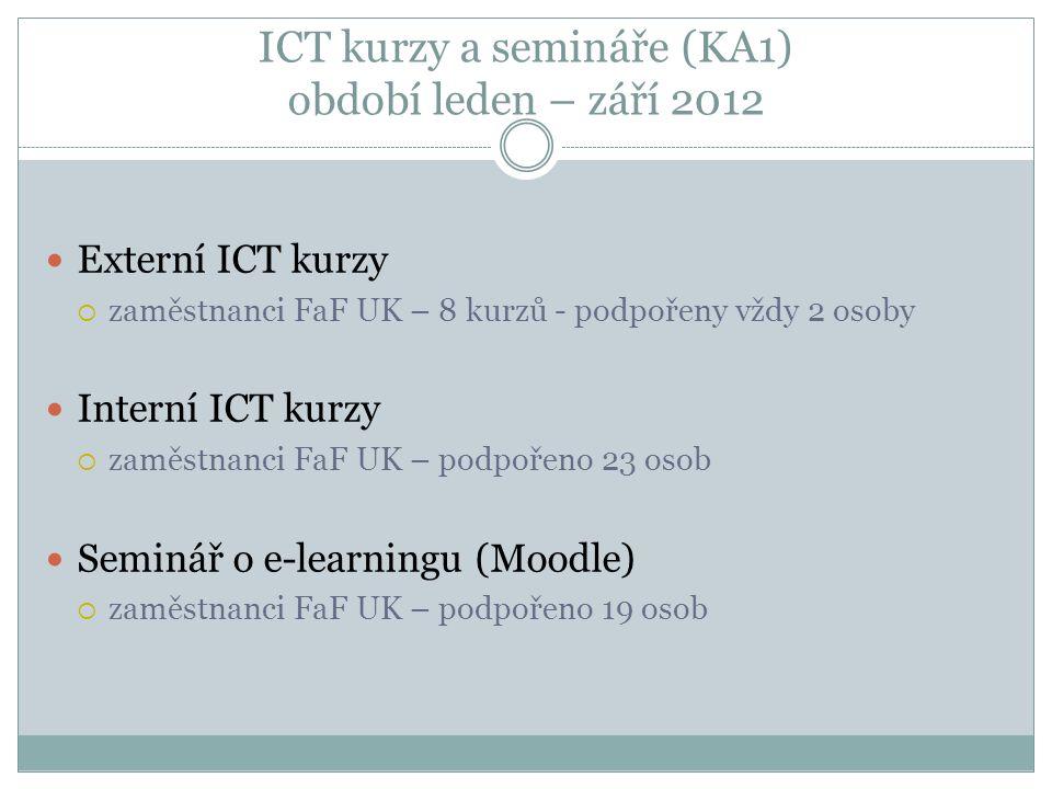 ICT kurzy a semináře (KA1) období leden – září 2012 Externí ICT kurzy  zaměstnanci FaF UK – 8 kurzů - podpořeny vždy 2 osoby Interní ICT kurzy  zaměstnanci FaF UK – podpořeno 23 osob Seminář o e-learningu (Moodle)  zaměstnanci FaF UK – podpořeno 19 osob