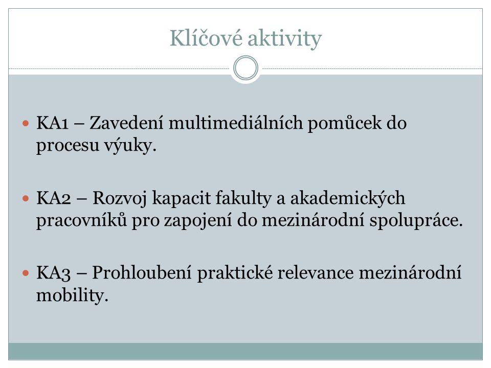 Klíčové aktivity KA1 – Zavedení multimediálních pomůcek do procesu výuky.