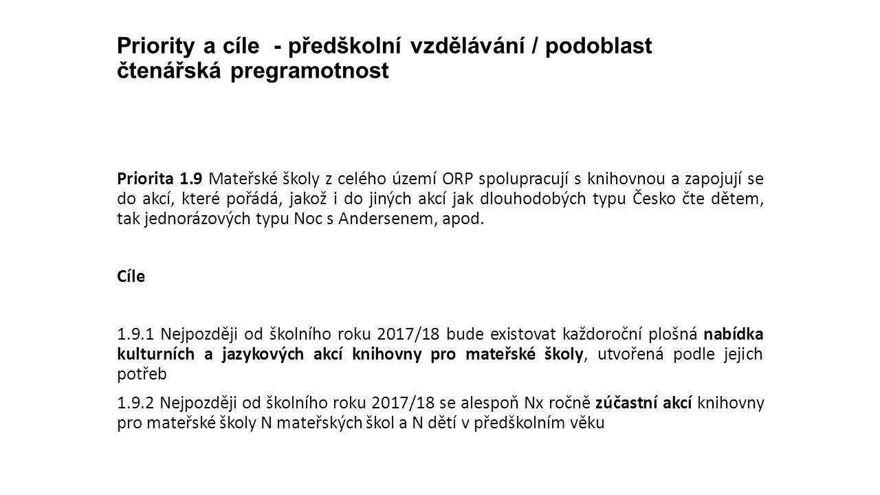 Priority a cíle - předškolní vzdělávání / podoblast čtenářská pregramotnost Priorita 1.9 Mateřské školy z celého území ORP spolupracují s knihovnou a zapojují se do akcí, které pořádá, jakož i do jiných akcí jak dlouhodobých typu Česko čte dětem, tak jednorázových typu Noc s Andersenem, apod.