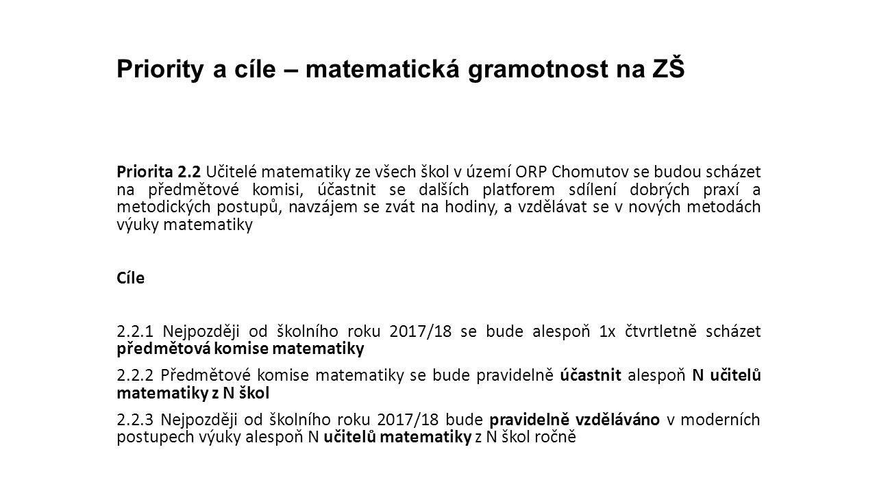 Priority a cíle – matematická gramotnost na ZŠ Priorita 2.2 Učitelé matematiky ze všech škol v území ORP Chomutov se budou scházet na předmětové komis
