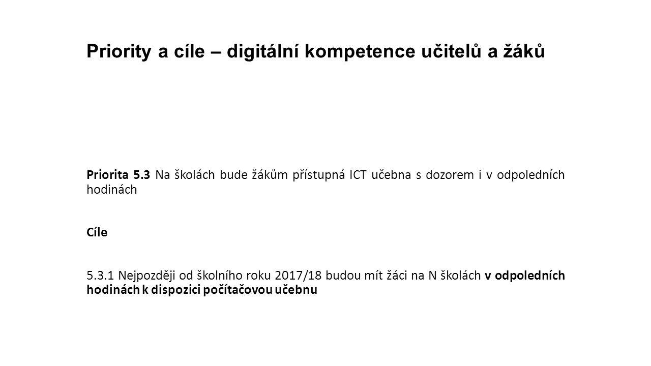 Priority a cíle – digitální kompetence učitelů a žáků Priorita 5.3 Na školách bude žákům přístupná ICT učebna s dozorem i v odpoledních hodinách Cíle