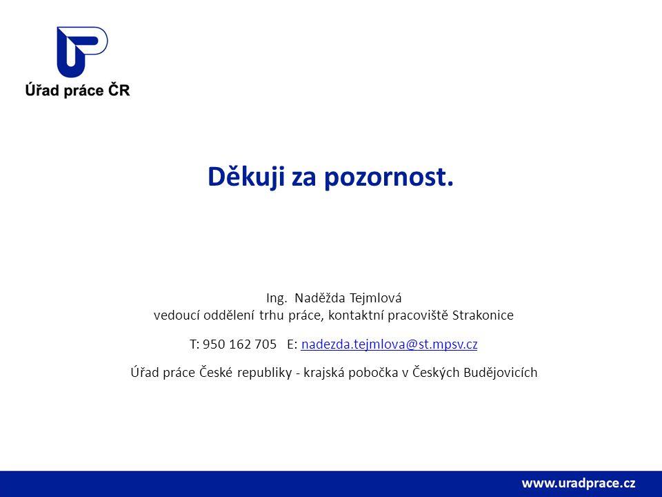 Děkuji za pozornost. Ing. Naděžda Tejmlová vedoucí oddělení trhu práce, kontaktní pracoviště Strakonice T: 950 162 705 E: nadezda.tejmlova@st.mpsv.czn