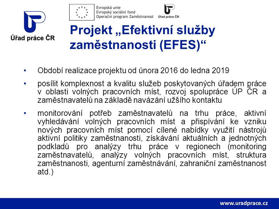 """Projekt """"Efektivní služby zaměstnanosti (EFES) Období realizace projektu od února 2016 do ledna 2019 posílit komplexnost a kvalitu služeb poskytovaných úřadem práce v oblasti volných pracovních míst, rozvoj spolupráce ÚP ČR a zaměstnavatelů na základě navázání užšího kontaktu monitorování potřeb zaměstnavatelů na trhu práce, aktivní vyhledávání volných pracovních míst a přispívání ke vzniku nových pracovních míst pomocí cílené nabídky využití nástrojů aktivní politiky zaměstnanosti, získávání aktuálních a jednotných podkladů pro analýzy trhu práce v regionech (monitoring zaměstnavatelů, analýzy volných pracovních míst, struktura zaměstnanosti, agenturní zaměstnávání, zahraniční zaměstnanost atd.)"""
