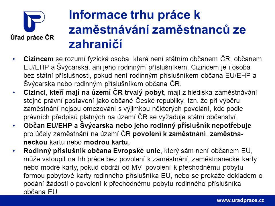 Informace trhu práce k zaměstnávání zaměstnanců ze zahraničí Cizincem se rozumí fyzická osoba, která není státním občanem ČR, občanem EU/EHP a Švýcars