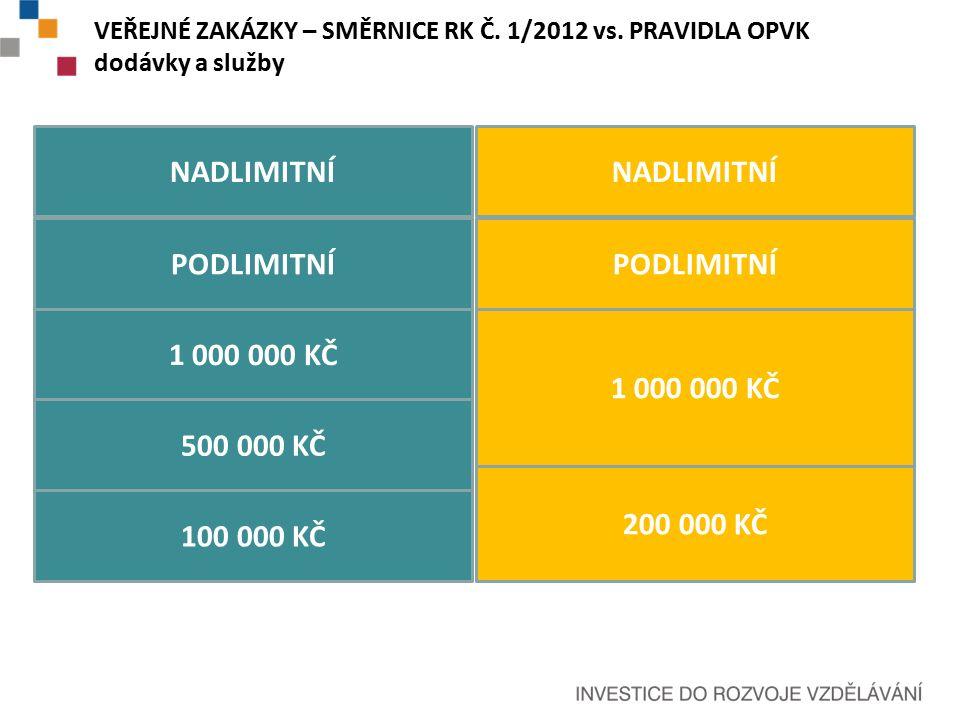 VEŘEJNÉ ZAKÁZKY – SMĚRNICE RK Č. 1/2012 vs.