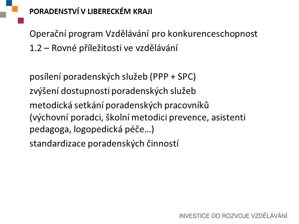 PORADENSTVÍ V LIBERECKÉM KRAJI Operační program Vzdělávání pro konkurenceschopnost 1.2 – Rovné příležitosti ve vzdělávání posílení poradenských služeb (PPP + SPC) zvýšení dostupnosti poradenských služeb metodická setkání poradenských pracovníků (výchovní poradci, školní metodici prevence, asistenti pedagoga, logopedická péče…) standardizace poradenských činností