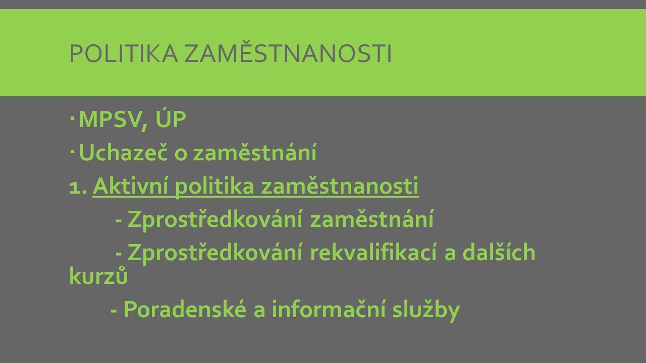 POLITIKA ZAMĚSTNANOSTI  MPSV, ÚP  Uchazeč o zaměstnání 1.