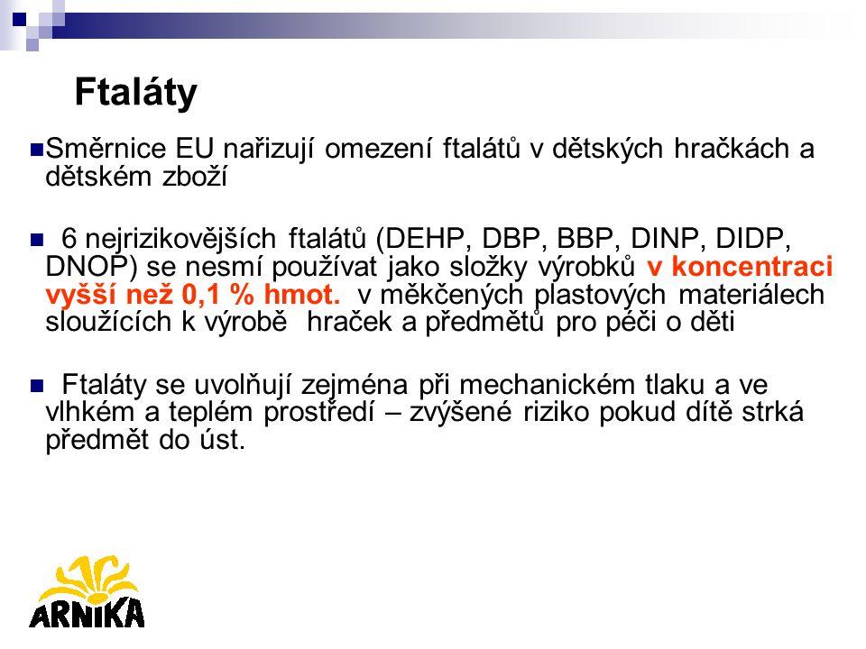 Směrnice EU nařizují omezení ftalátů v dětských hračkách a dětském zboží 6 nejrizikovějších ftalátů (DEHP, DBP, BBP, DINP, DIDP, DNOP) se nesmí používat jako složky výrobků v koncentraci vyšší než 0,1 % hmot.