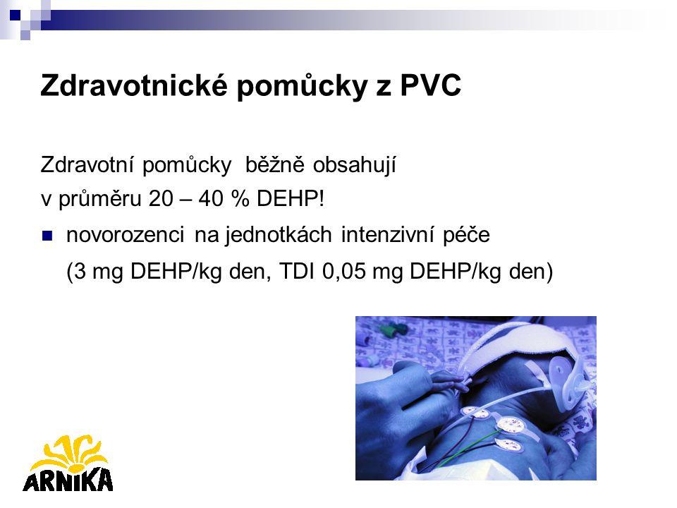 Zdravotnické pomůcky z PVC Zdravotní pomůcky běžně obsahují v průměru 20 – 40 % DEHP! novorozenci na jednotkách intenzivní péče (3 mg DEHP/kg den, TDI