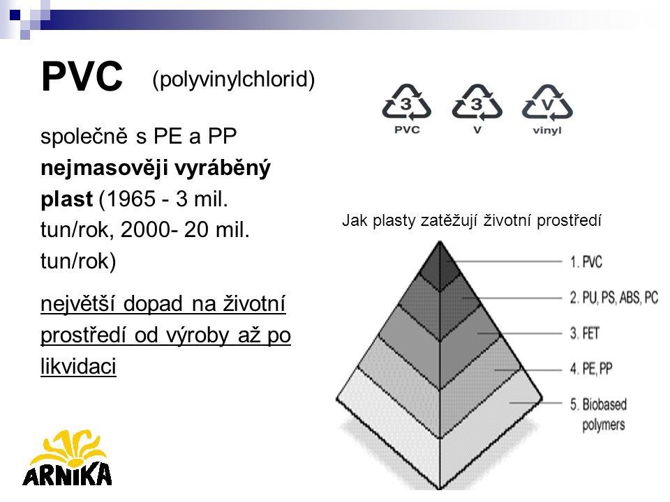 (polyvinylchlorid) PVC Jak plasty zatěžují životní prostředí společně s PE a PP nejmasověji vyráběný plast (1965 - 3 mil. tun/rok, 2000- 20 mil. tun/r