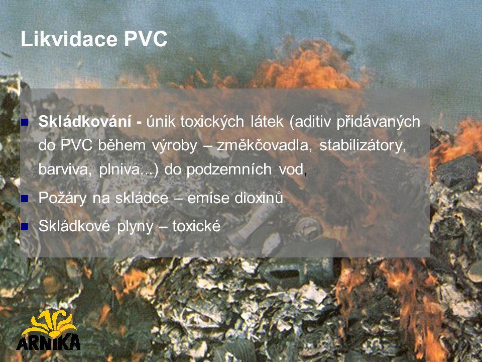 Likvidace PVC Skládkování - únik toxických látek (aditiv přidávaných do PVC během výroby – změkčovadla, stabilizátory, barviva, plniva...) do podzemních vod, Požáry na skládce – emise dioxinů Skládkové plyny – toxické