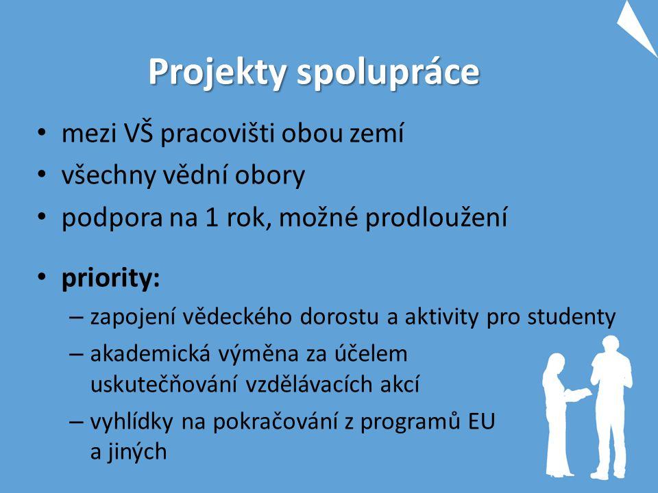 Projekty spolupráce mezi VŠ pracovišti obou zemí všechny vědní obory podpora na 1 rok, možné prodloužení priority: – zapojení vědeckého dorostu a aktivity pro studenty – akademická výměna za účelem uskutečňování vzdělávacích akcí – vyhlídky na pokračování z programů EU a jiných