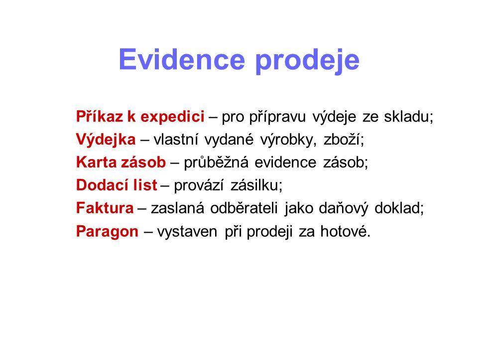 Evidence prodeje Příkaz k expedici – pro přípravu výdeje ze skladu; Výdejka – vlastní vydané výrobky, zboží; Karta zásob – průběžná evidence zásob; Dodací list – provází zásilku; Faktura – zaslaná odběrateli jako daňový doklad; Paragon – vystaven při prodeji za hotové.