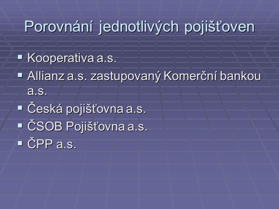 Porovnání jednotlivých pojišťoven  Kooperativa a.s.