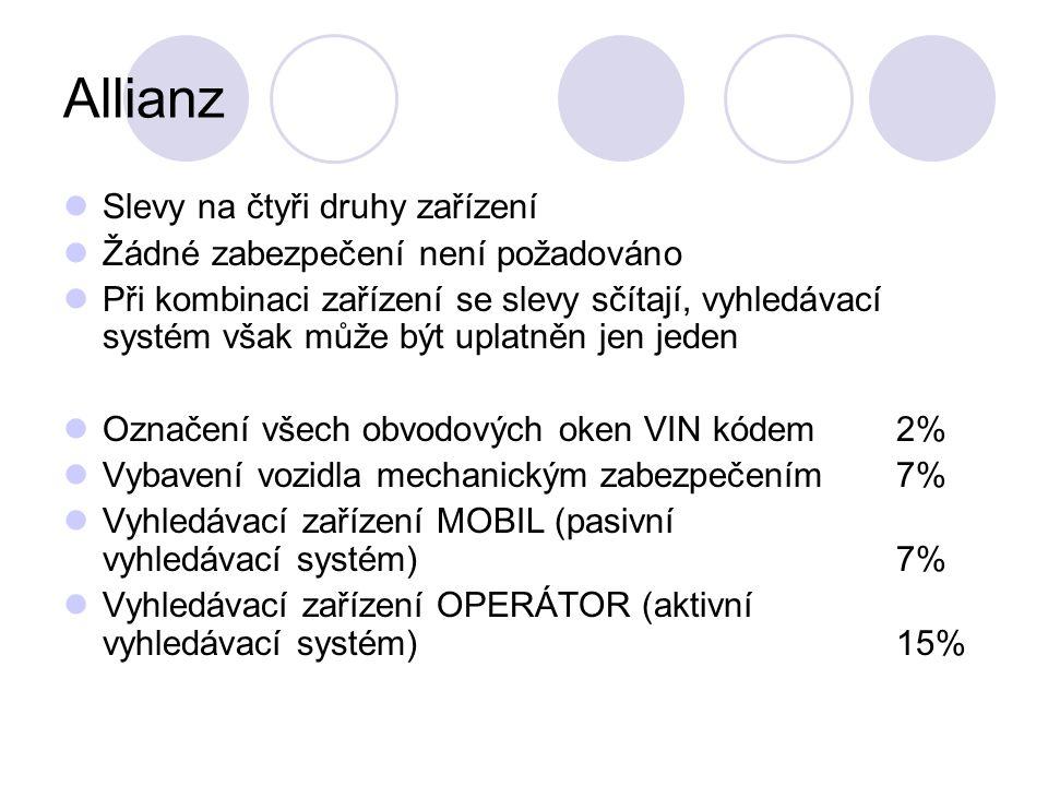Allianz Slevy na čtyři druhy zařízení Žádné zabezpečení není požadováno Při kombinaci zařízení se slevy sčítají, vyhledávací systém však může být uplatněn jen jeden Označení všech obvodových oken VIN kódem2% Vybavení vozidla mechanickým zabezpečením7% Vyhledávací zařízení MOBIL (pasivní vyhledávací systém)7% Vyhledávací zařízení OPERÁTOR (aktivní vyhledávací systém)15%